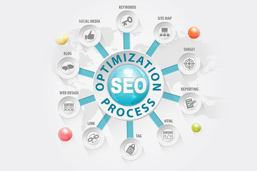SEO Services Madison Wi